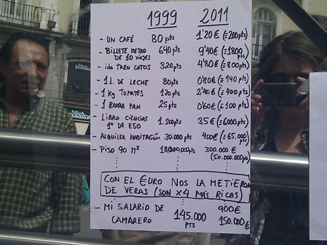 Con el euro, todos más pobres